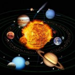 Planets and music
