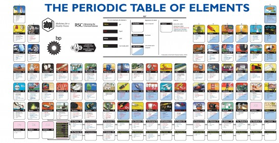 Periodic-Table-Elements-BP