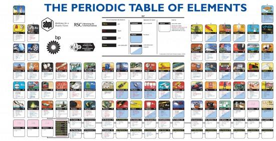 Periodic-Table-Elements-BP