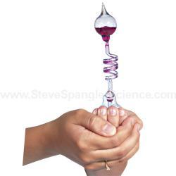Hand Boiler Love Meter Steve Spangler Science