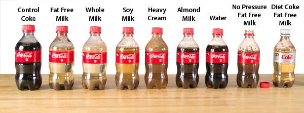 What Happens If Drink Bad Milk