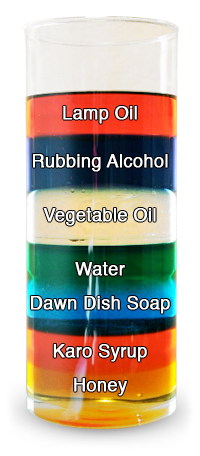 Seven Layer Density Column